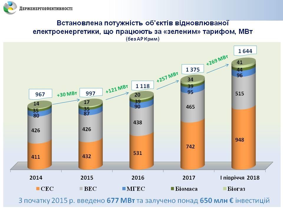 Украинским водителям изменили стоимость растаможки авто
