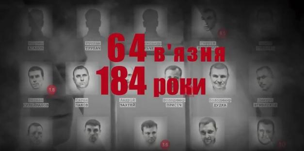 «Пленники Кремля»: в РФ за решеткой оказались 64 украинских политзаключенных