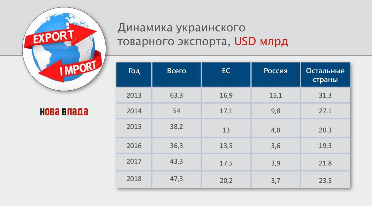 dinamika_ukrainskogo_eksporta.jpg