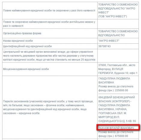 Антикоррупционное бюро объявит конкурс по поиску 100 детективов
