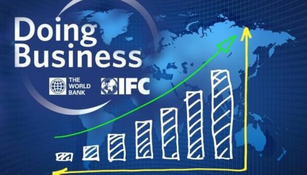 Украина поднялась в рейтинге Doing Business