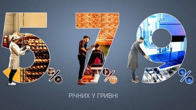 Объем выданных «Доступных кредитов» превысил 61 млрд гривен