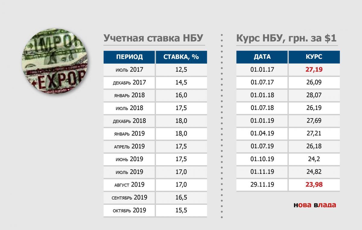 У держави достатньо коштів для нормального функціонування, на казначейському рахунку - 27 млрд, - Маркарова - Цензор.НЕТ 8403