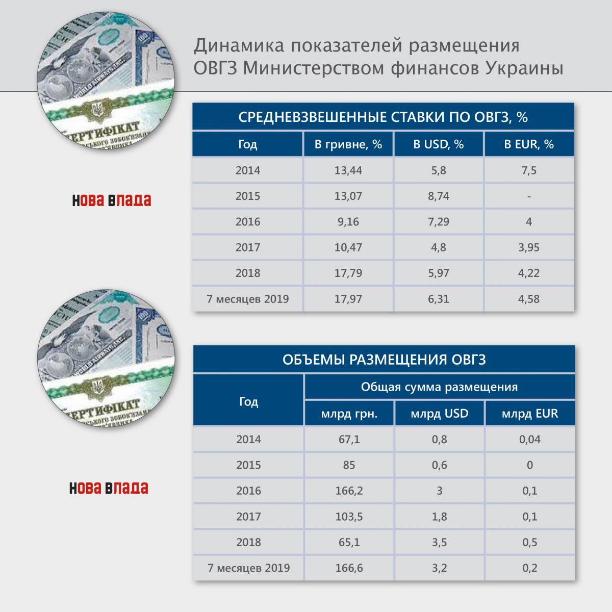 """""""Нафтогаз"""" отримає від """"Газпрому"""" майже $3 млрд і відкличе позов на $12,25 млрд, - Оржель - Цензор.НЕТ 9295"""