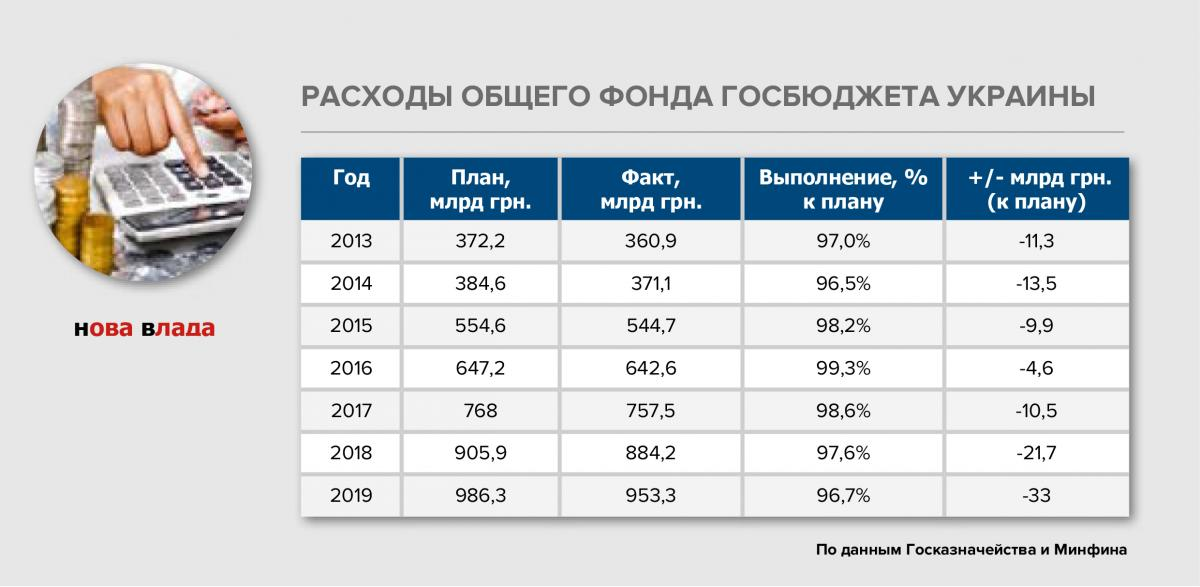 rashody_budjet_2019.jpg