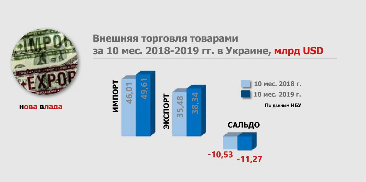 torg_balans_10_2019_0.jpg