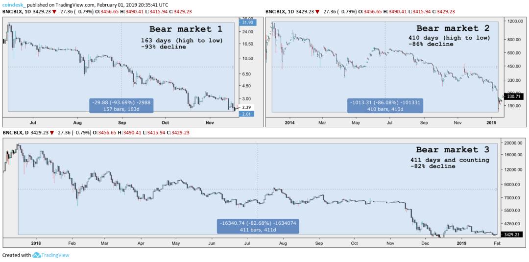приватбанк курс биткоин